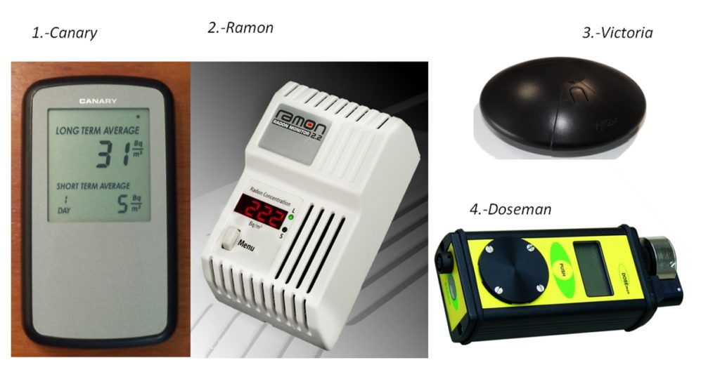 Rad n y construcci n saludable cursos de bioconstrucci n for Medicion de gas radon